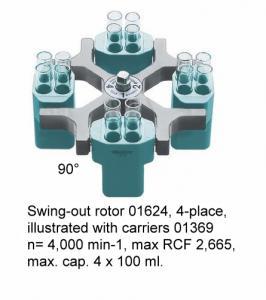 rotor ly tâm 4 vị trí